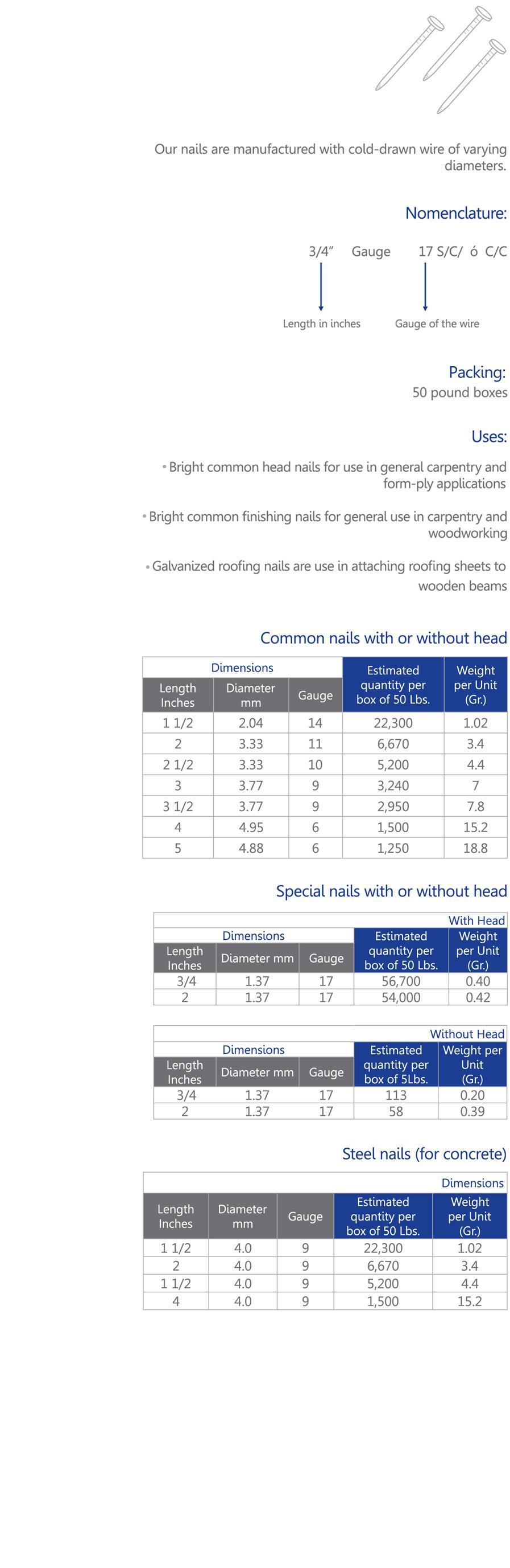 HAITI STEEL CONSTRUCTION NAILS