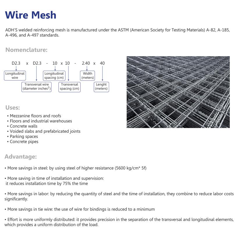 Acierie d'Haiti - Wire Mesh/Welded Reinforcing Mesh